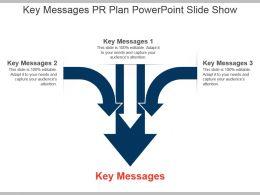 Key Messages Pr Plan Powerpoint Slide Show