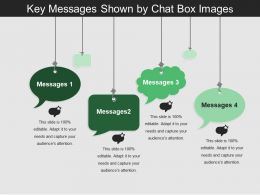 Key Messages Shown By Chat Box Images