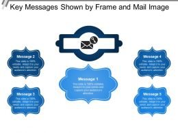 Key Messages Shown By Frame And Mail Image