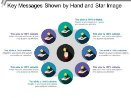 Key Messages Shown By Hand And Star Image