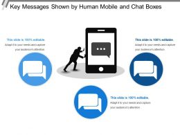 Key Messages Shown By Human Mobile And Chat Boxes