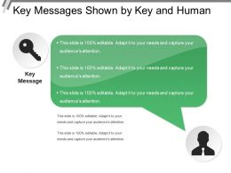 Key Messages Shown By Key And Human