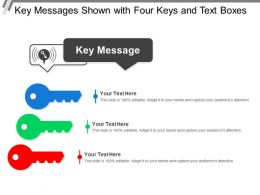 Key Messages Shown With Four Keys And Text Boxes