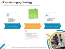 Key Messaging Strategy Rebrand Ppt Powerpoint Presentation Model Outfit