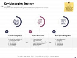 Key Messaging Strategy Rebranding And Relaunching Ppt Infographics