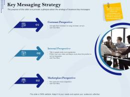 Key Messaging Strategy Rebranding Approach Ppt Sample