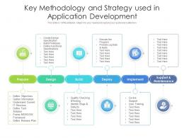 Key Methodology And Strategy Used In Application Development