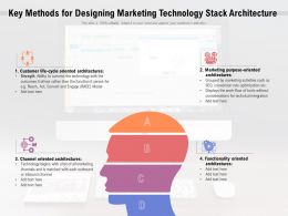 Key Methods For Designing Marketing Technology Stack Architecture