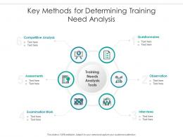 Key Methods For Determining Training Need Analysis