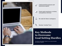 Key Methods To Overcome Goal Setting Hurdles
