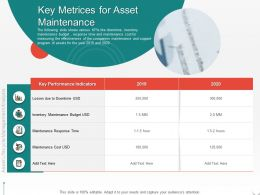 Key Metrices For Asset Maintenance M2101 Ppt Powerpoint Presentation Styles Deck