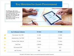 Key Metrices For Asset Procurement Indicators Ppt Powerpoint Presentation Layouts