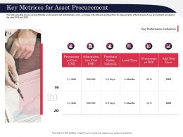 Key Metrices For Asset Procurement Lead Ppt Powerpoint Presentation Ideas