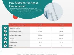 Key Metrices For Asset Procurement Like Ppt Powerpoint Presentation Portfolio Good