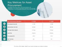 Key Metrices For Asset Procurement Like Ppt Powerpoint Presentation Portfolio Good