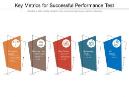 Key Metrics For Successful Performance Test