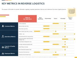 Key Metrics In Reverse Logistics Ppt Powerpoint Presentation Visual Aids Styles