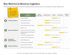 Key Metrics In Reverse Logistics Reverse Side Of Logistics Management Ppt Gallery Objects