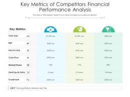 Key Metrics Of Competitors Financial Performance Analysis