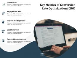Key Metrics Of Conversion Rate Optimization CRO