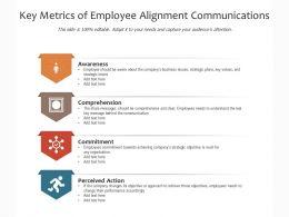 Key Metrics Of Employee Alignment Communications