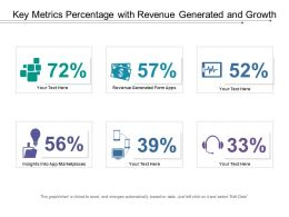 Key Metrics Percentage With Revenue Generated And Growth