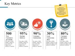 Key Metrics Powerpoint Slide Background Designs
