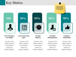Key Metrics Ppt Design