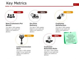 Key Metrics Presentation Images 1