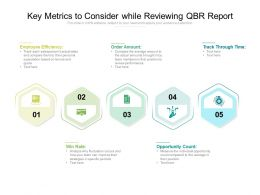 Key Metrics To Consider While Reviewing QBR Report