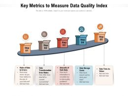 Key Metrics To Measure Data Quality Index