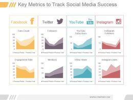 Key Metrics To Track Social Media Success Ppt Diagrams