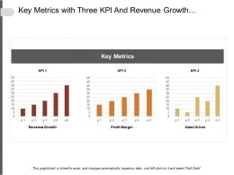 Key Metrics With Three Kpi And Revenue Growth Profit Margin And Sales Driver