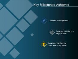 Key Milestones Achieved Business Team Achievements
