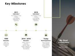 Key Milestones Goal management Ppt Powerpoint Presentation Icon Background Images