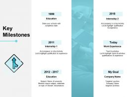 Key Milestones Goal Timeline Ppt Powerpoint Presentation File Ideas