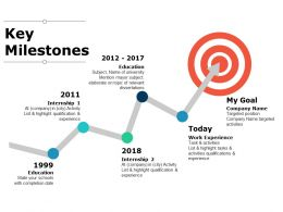 Key Milestones Goals Ppt Powerpoint Presentation File Icon
