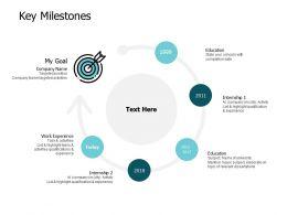 Key Milestones My Goal J153 Ppt Powerpoint Presentation File Ideas