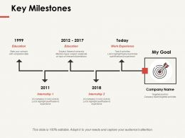Key Milestones My Goals Ppt Powerpoint Presentation Professional Microsoft