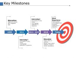 Key Milestones Ppt Powerpoint Presentation File Picture
