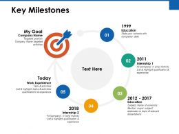 Key Milestones Ppt Powerpoint Presentation File Skills