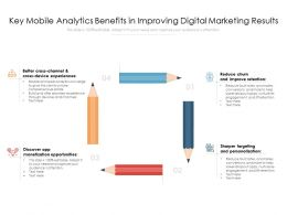 Key Mobile Analytics Benefits In Improving Digital Marketing Results