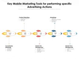 Key Mobile Marketing Tools For Performing Specific Advertising Actions