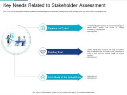 Key Needs Related To Stakeholder Assessment Analyzing Performing Stakeholder Assessment