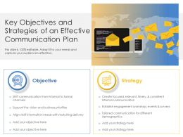 Key Objectives And Strategies Of An Effective Communication Plan