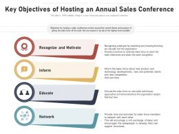 Key Objectives Of Hosting An Annual Sales Conference