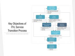 Key Objectives Of ITIL Service Transition Process