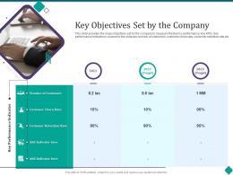Key Objectives Set By The Company Customer Onboarding Process Optimization