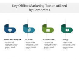 Key Offline Marketing Tactics Utilized By Corporates