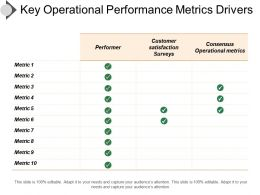 Key Operational Performance Metrics Drivers Ppt Samples